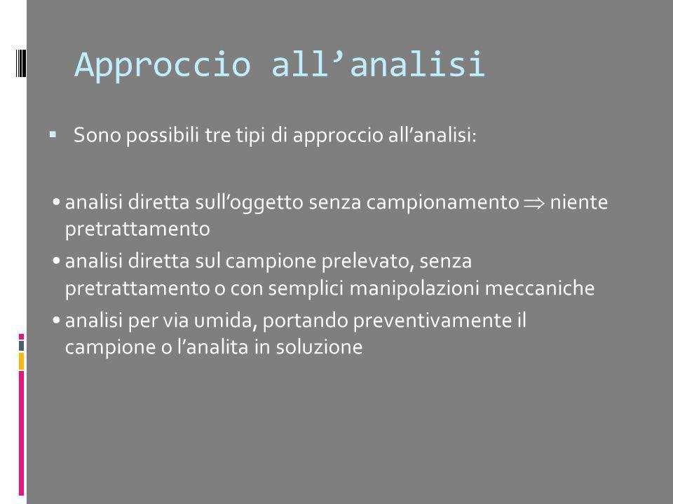 Approccio allanalisi Sono possibili tre tipi di approccio allanalisi: analisi diretta sulloggetto senza campionamento niente pretrattamento analisi di