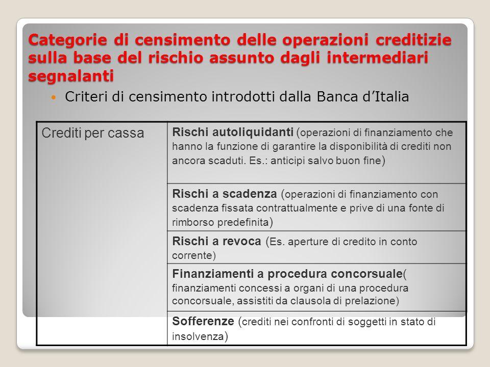 Categorie di censimento delle operazioni creditizie sulla base del rischio assunto dagli intermediari segnalanti Criteri di censimento introdotti dall