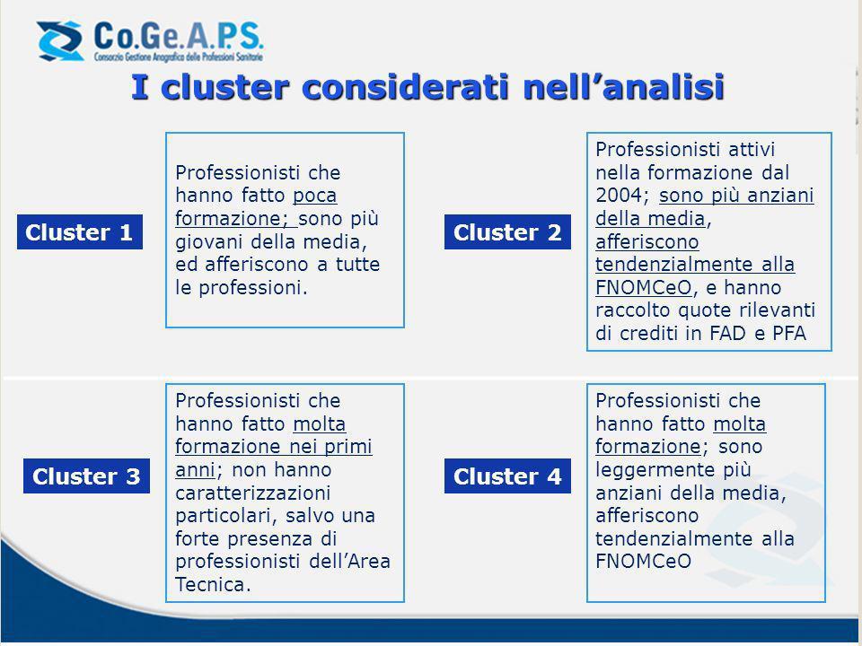 I cluster considerati nellanalisi Cluster 1 Professionisti che hanno fatto poca formazione; sono più giovani della media, ed afferiscono a tutte le professioni.