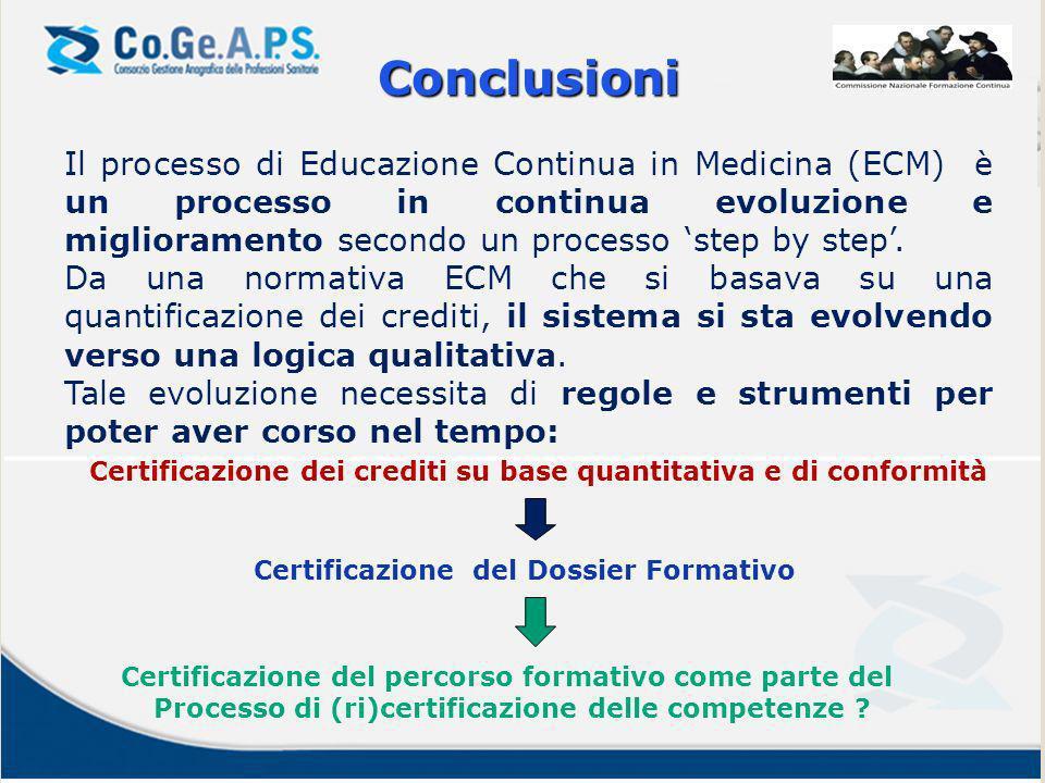Conclusioni Il processo di Educazione Continua in Medicina (ECM) è un processo in continua evoluzione e miglioramento secondo un processo step by step.
