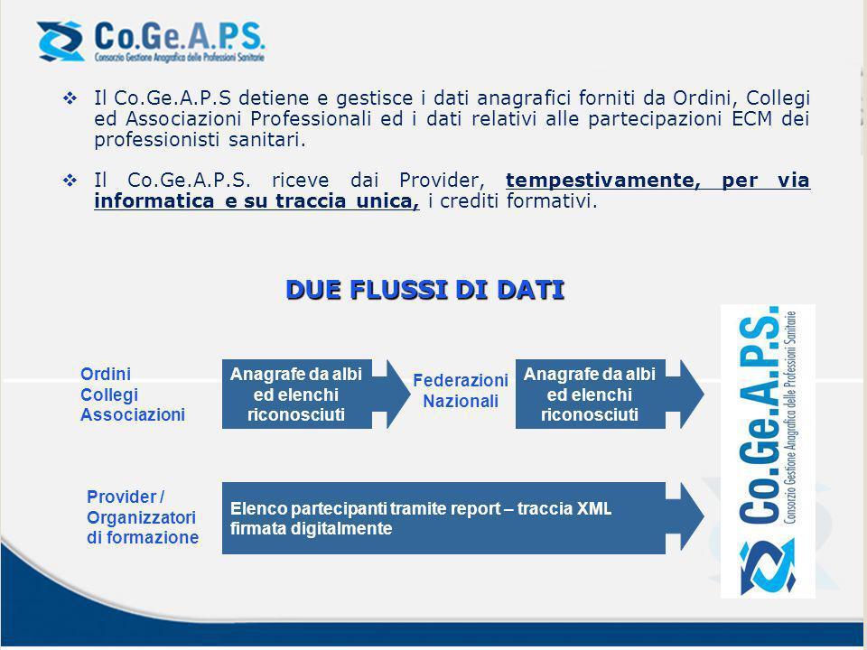 Il Co.Ge.A.P.S detiene e gestisce i dati anagrafici forniti da Ordini, Collegi ed Associazioni Professionali ed i dati relativi alle partecipazioni ECM dei professionisti sanitari.