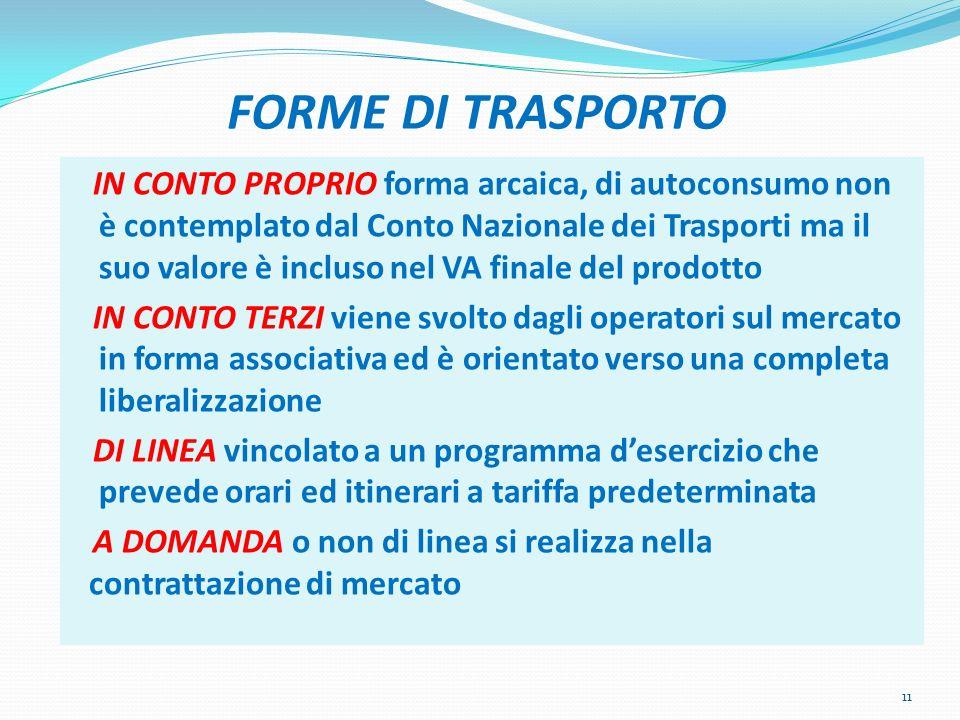 FORME DI TRASPORTO IN CONTO PROPRIO forma arcaica, di autoconsumo non è contemplato dal Conto Nazionale dei Trasporti ma il suo valore è incluso nel V