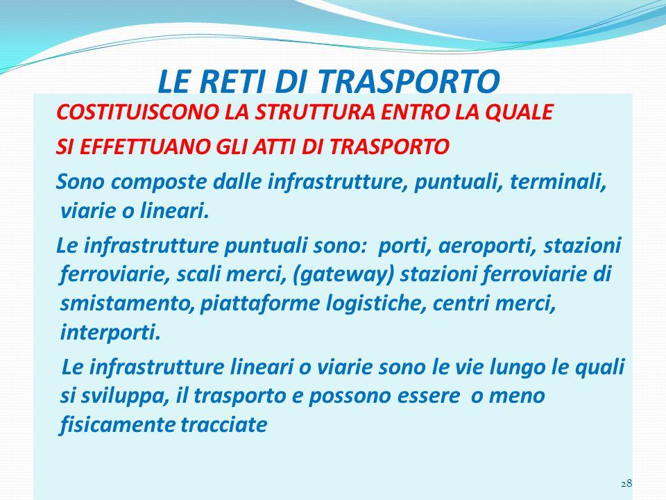 LE RETI DI TRASPORTO COSTITUISCONO LA STRUTTURA ENTRO LA QUALE SI EFFETTUANO GLI ATTI DI TRASPORTO Sono composte dalle infrastrutture, puntuali, termi