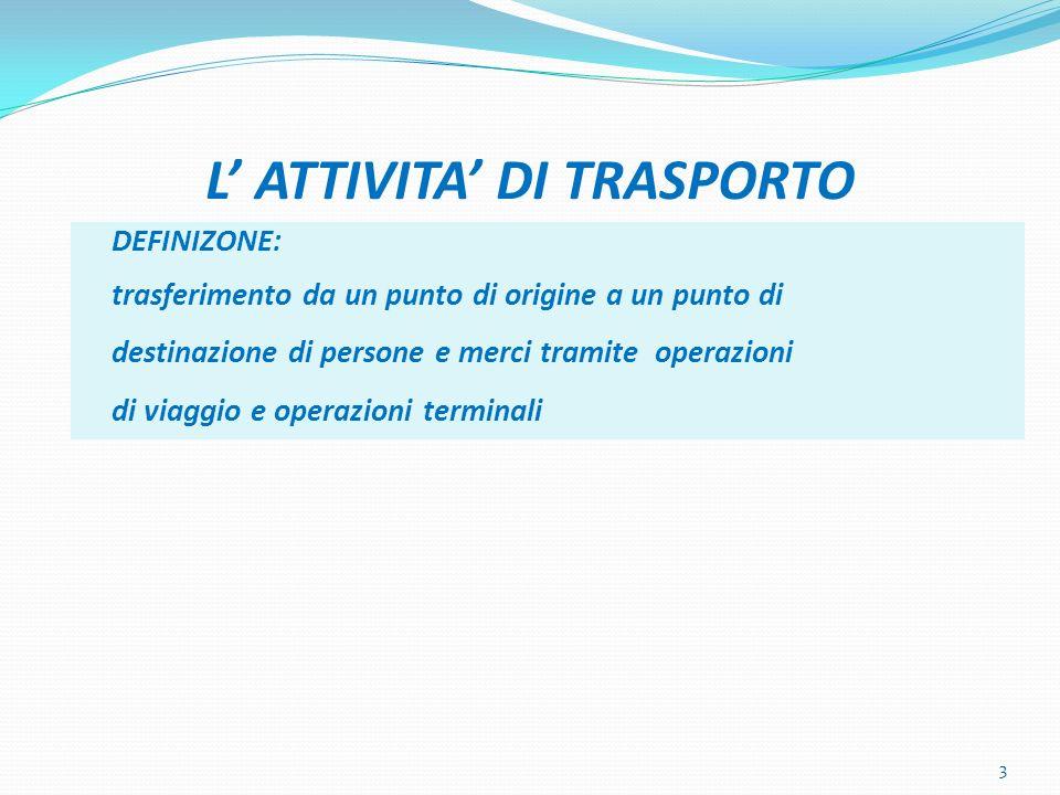 L ATTIVITA DI TRASPORTO DEFINIZONE: trasferimento da un punto di origine a un punto di destinazione di persone e merci tramite operazioni di viaggio e