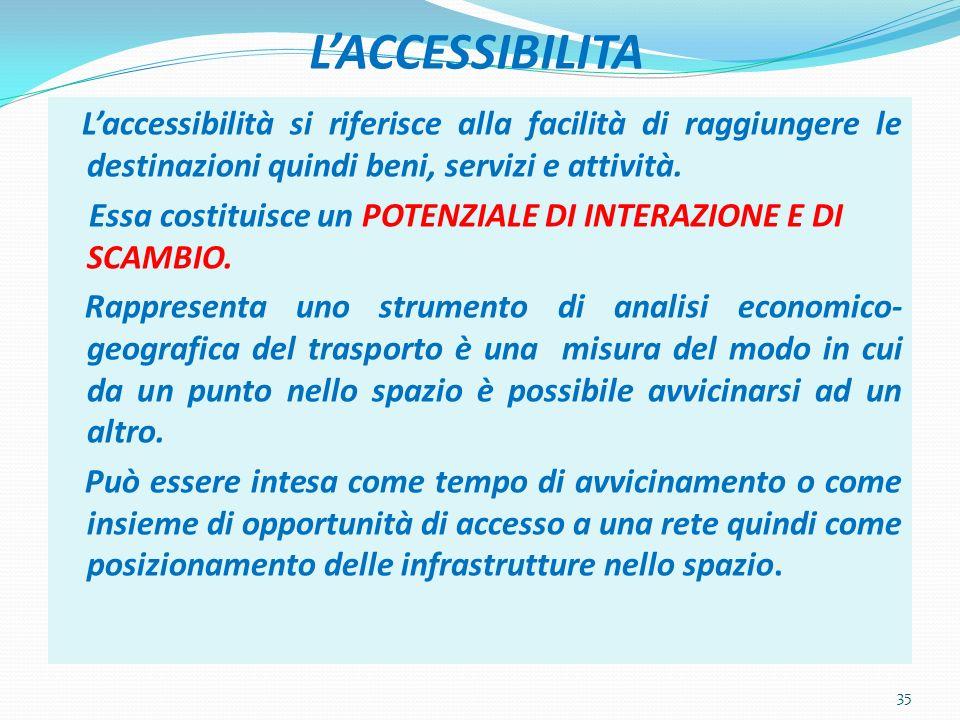 LACCESSIBILITA Laccessibilità si riferisce alla facilità di raggiungere le destinazioni quindi beni, servizi e attività. Essa costituisce un POTENZIAL