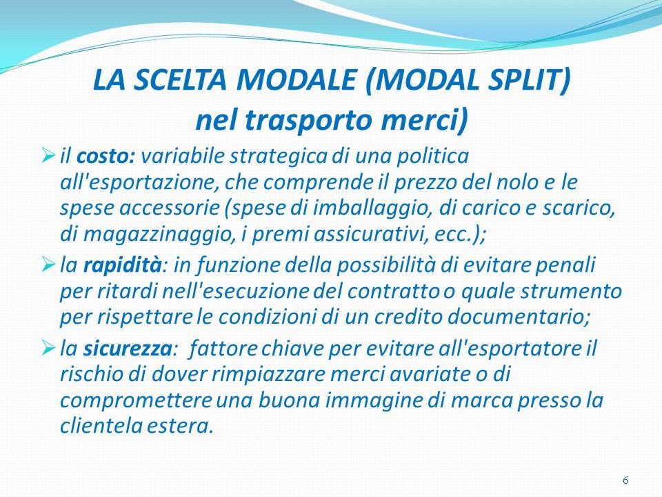 LA SCELTA MODALE (MODAL SPLIT) nel trasporto merci) il costo: variabile strategica di una politica all'esportazione, che comprende il prezzo del nolo