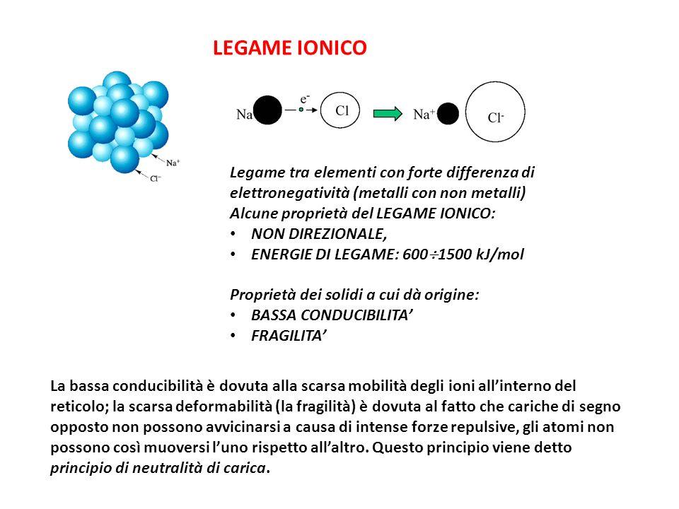 Legame tra elementi con forte differenza di elettronegatività (metalli con non metalli) Alcune proprietà del LEGAME IONICO: NON DIREZIONALE, ENERGIE D