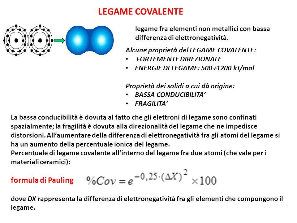 legame fra elementi non metallici con bassa differenza di elettronegatività. La bassa conducibilità è dovuta al fatto che gli elettroni di legame sono