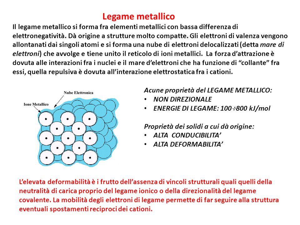 Legame metallico Il legame metallico si forma fra elementi metallici con bassa differenza di elettronegatività. Dà origine a strutture molto compatte.