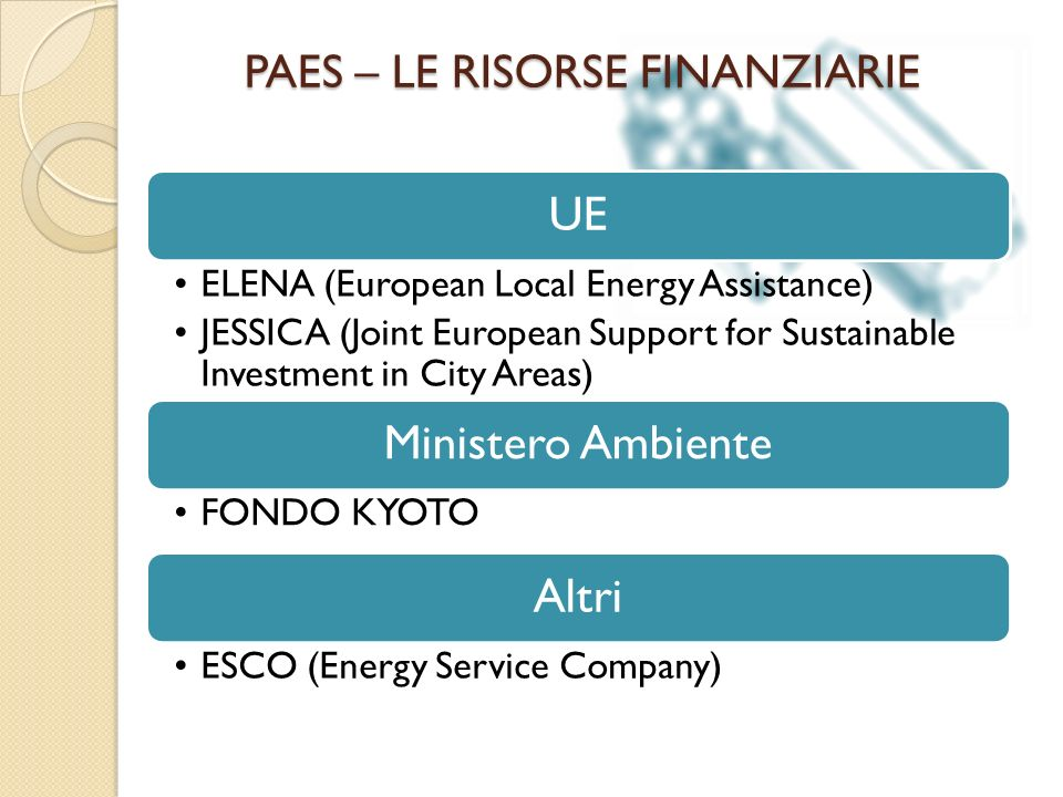 PAES – LE RISORSE FINANZIARIE UE ELENA (European Local Energy Assistance) JESSICA (Joint European Support for Sustainable Investment in City Areas) Mi