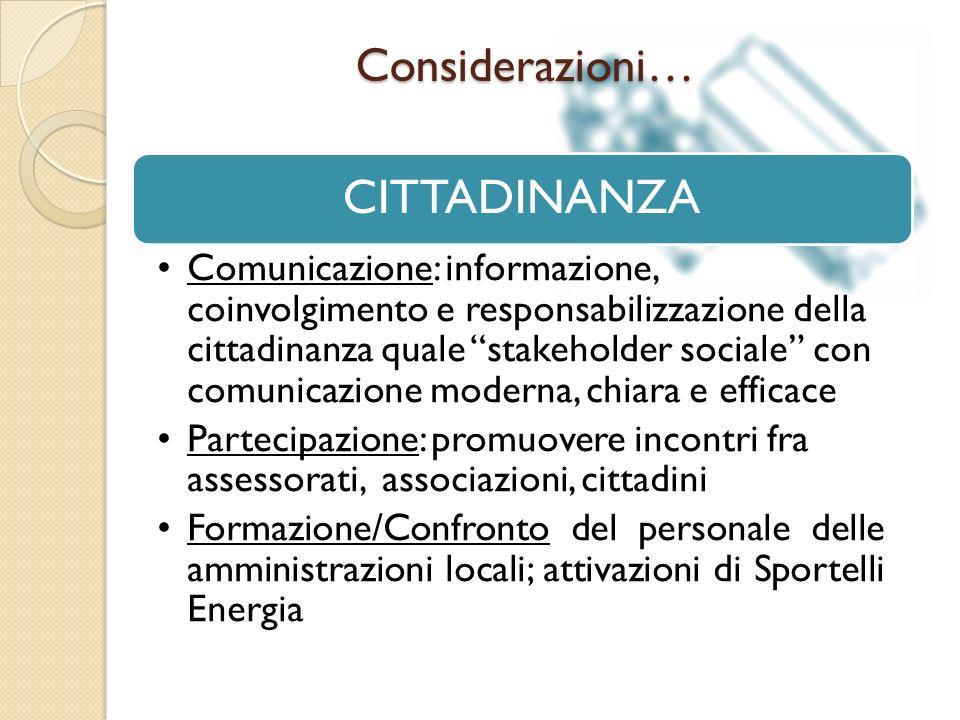 Considerazioni… CITTADINANZA Comunicazione: informazione, coinvolgimento e responsabilizzazione della cittadinanza quale stakeholder sociale con comun