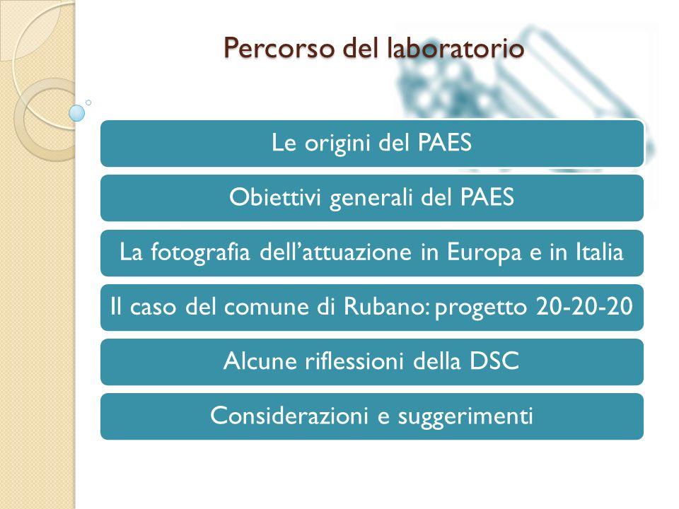 Le origini del PAESObiettivi generali del PAESLa fotografia dellattuazione in Europa e in ItaliaIl caso del comune di Rubano: progetto 20-20-20Alcune riflessioni della DSCConsiderazioni e suggerimenti Percorso del laboratorio