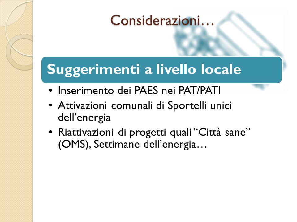 Suggerimenti a livello locale Inserimento dei PAES nei PAT/PATI Attivazioni comunali di Sportelli unici dellenergia Riattivazioni di progetti quali Città sane (OMS), Settimane dellenergia…Considerazioni…