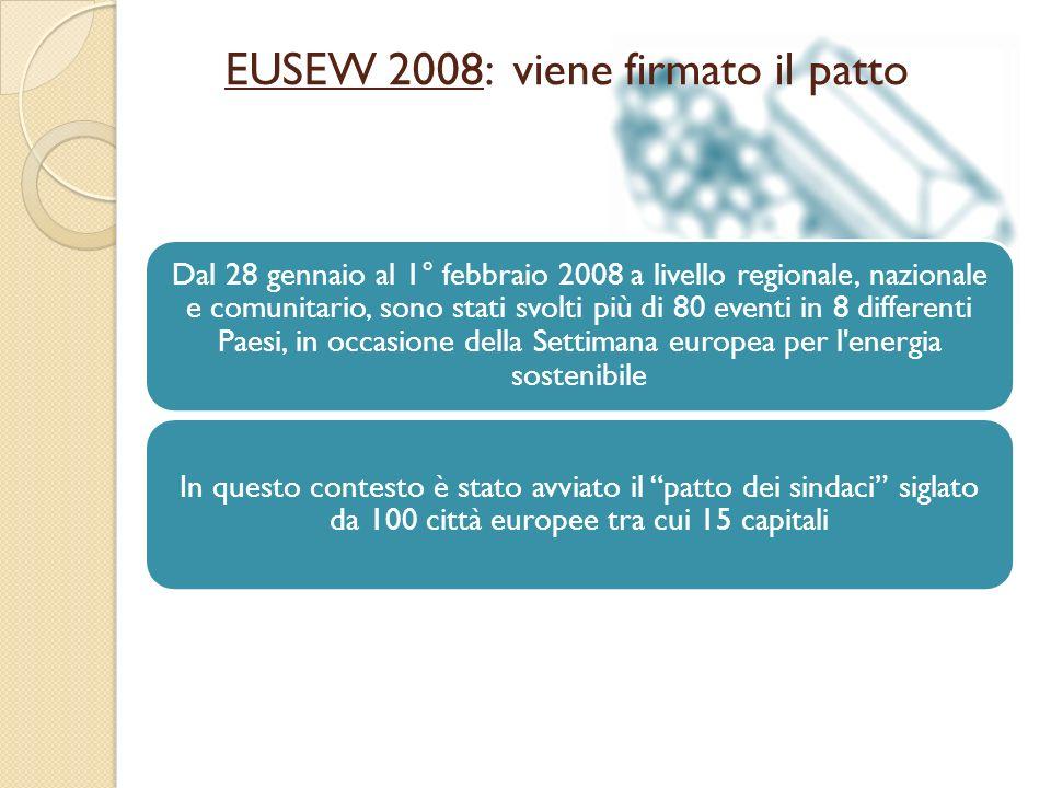 EUSEW 2008: viene firmato il patto Dal 28 gennaio al 1° febbraio 2008 a livello regionale, nazionale e comunitario, sono stati svolti più di 80 eventi in 8 differenti Paesi, in occasione della Settimana europea per l energia sostenibile In questo contesto è stato avviato il patto dei sindaci siglato da 100 città europee tra cui 15 capitali