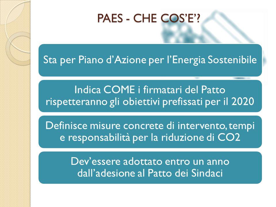 PAES - CHE COSE? Sta per Piano dAzione per lEnergia Sostenibile Indica COME i firmatari del Patto rispetteranno gli obiettivi prefissati per il 2020 D
