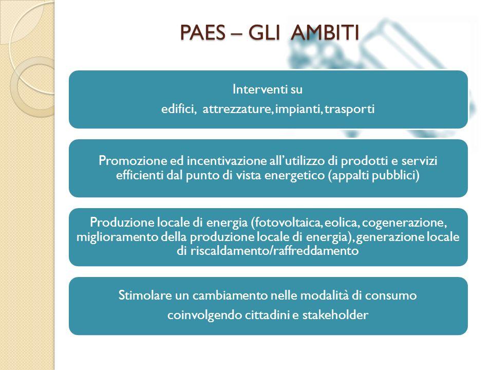 PAES – GLI AMBITI PAES – GLI AMBITI Interventi su edifici, attrezzature, impianti, trasporti Promozione ed incentivazione allutilizzo di prodotti e se