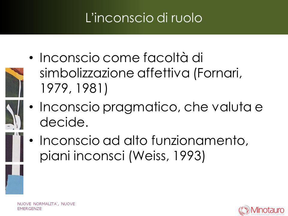 NUOVE NORMALITA, NUOVE EMERGENZE Linconscio di ruolo Inconscio come facoltà di simbolizzazione affettiva (Fornari, 1979, 1981) Inconscio pragmatico, c