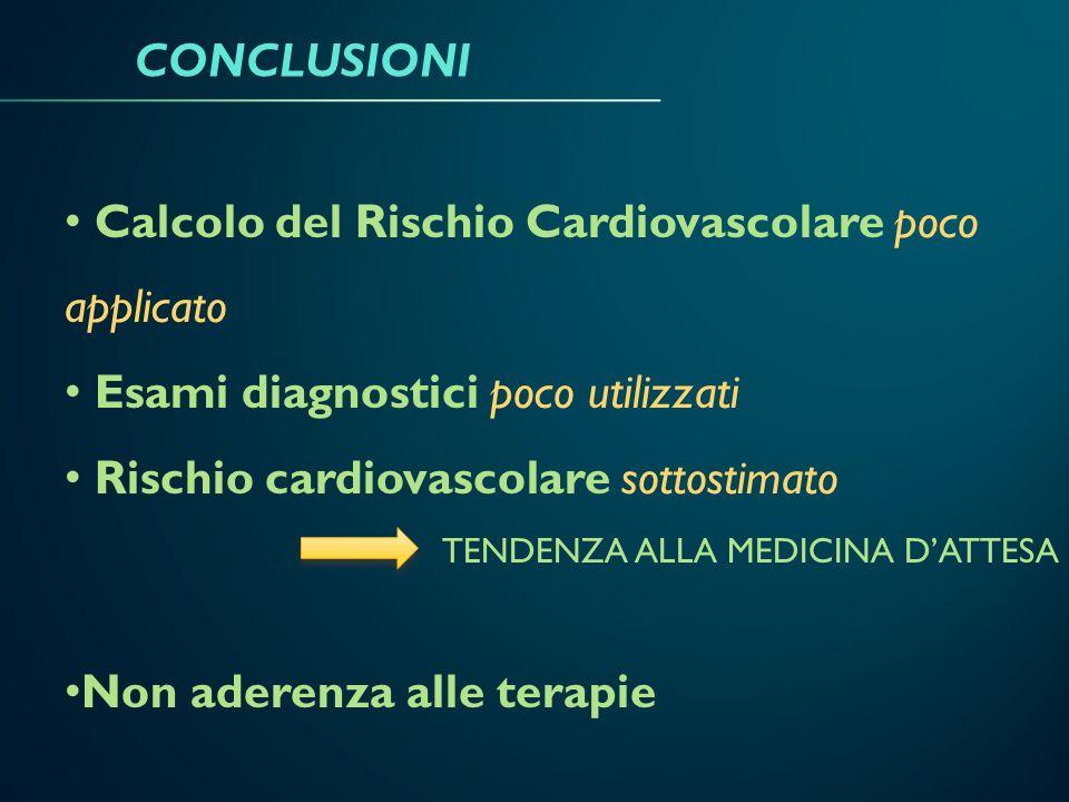 CONCLUSIONI Calcolo del Rischio Cardiovascolare poco applicato Esami diagnostici poco utilizzati Rischio cardiovascolare sottostimato TENDENZA ALLA ME