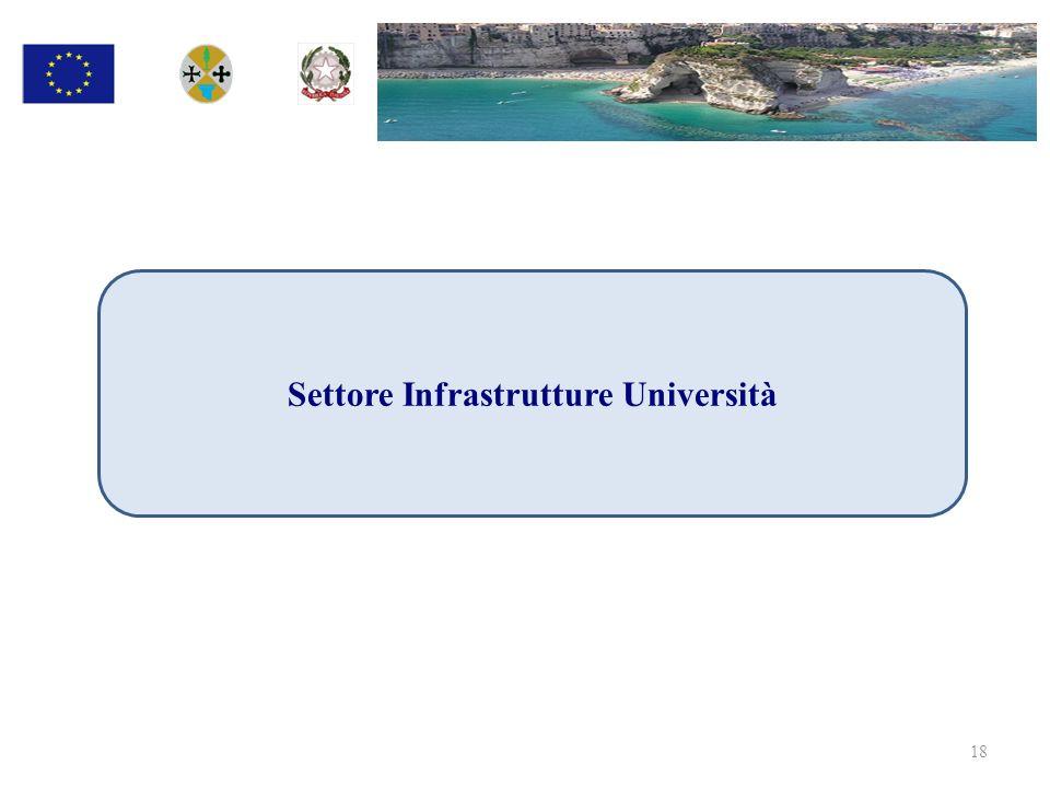 Settore Infrastrutture Università 18