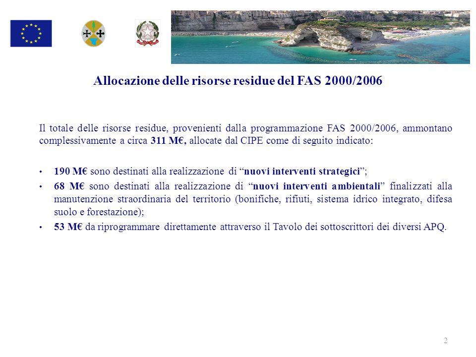 Allocazione delle risorse residue del FAS 2000/2006 Il totale delle risorse residue, provenienti dalla programmazione FAS 2000/2006, ammontano comples