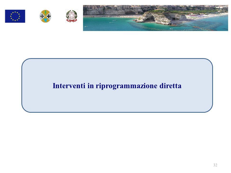 Interventi in riprogrammazione diretta 32