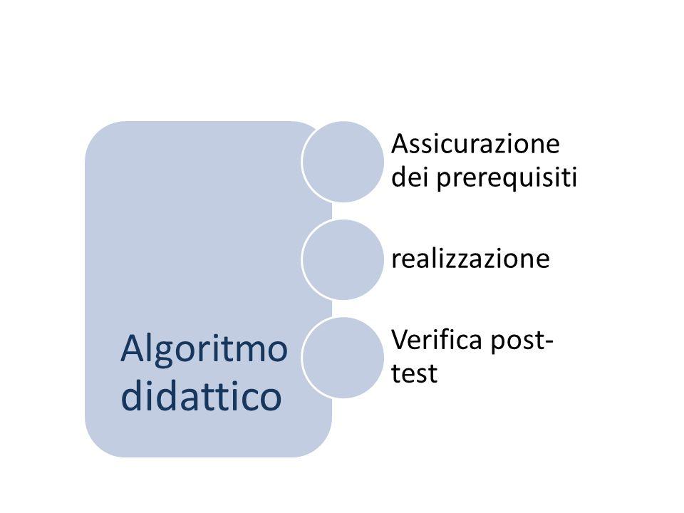 Algoritm o didattico Assicurazione dei prerequisiti realizzazione Verifica post- test