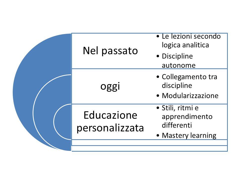 Nel passato oggi Educazione personalizzata Le lezioni secondo logica analitica Discipline autonome Collegamento tra discipline Modularizzazione Stili, ritmi e apprendimento differenti Mastery learning