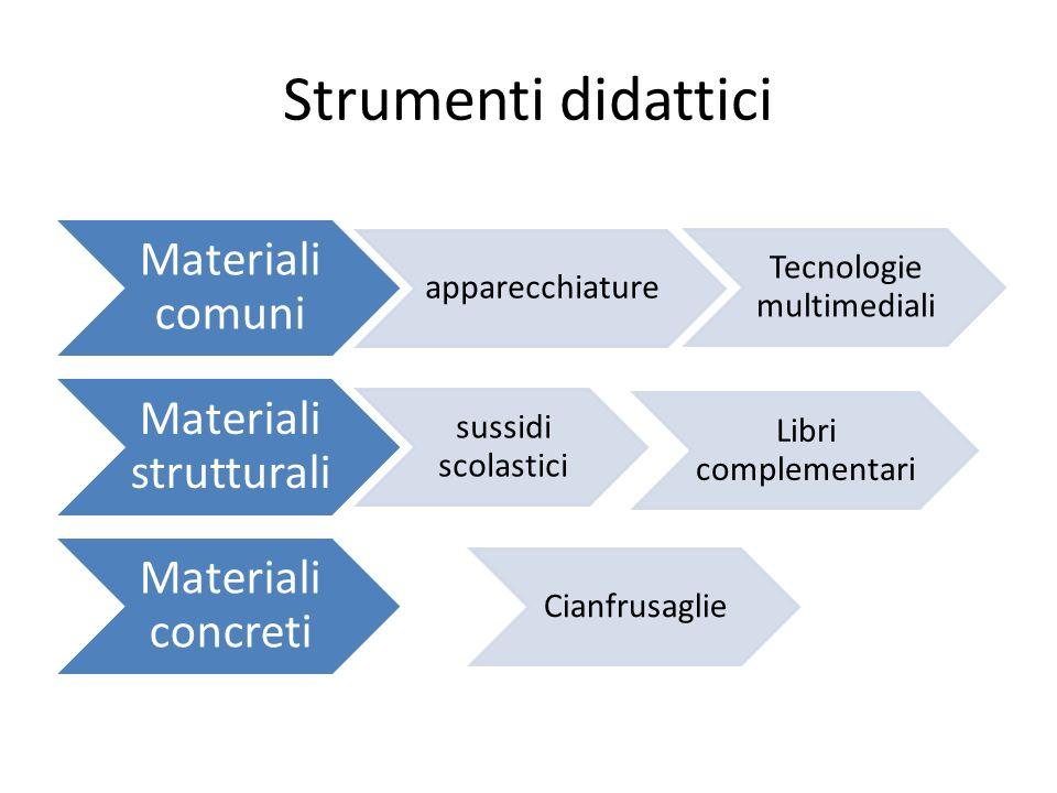 Strumenti didattici Materiali comuni apparecchiature Tecnologie multimediali Materiali strutturali sussidi scolastici Libri complementari Materiali concreti Cianfrusaglie