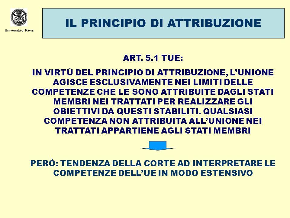 Università di Pavia IL PRINCIPIO DI ATTRIBUZIONE ART. 5.1 TUE: IN VIRTÙ DEL PRINCIPIO DI ATTRIBUZIONE, LUNIONE AGISCE ESCLUSIVAMENTE NEI LIMITI DELLE