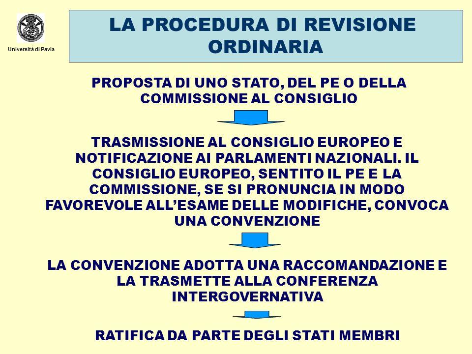 Università di Pavia LA PROCEDURA DI REVISIONE ORDINARIA PROPOSTA DI UNO STATO, DEL PE O DELLA COMMISSIONE AL CONSIGLIO TRASMISSIONE AL CONSIGLIO EUROP