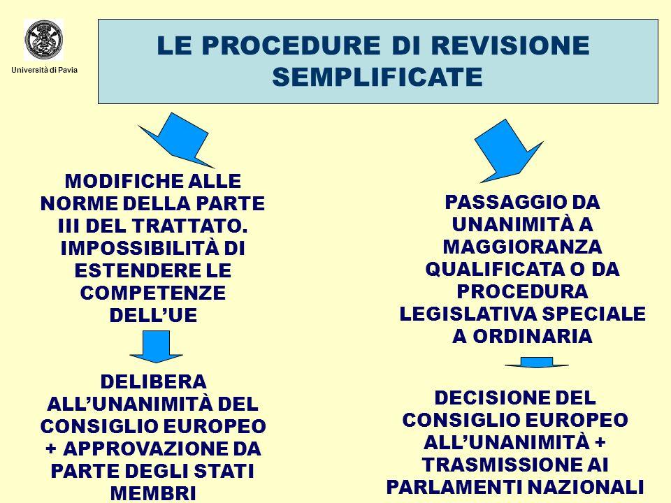 Università di Pavia LE PROCEDURE DI REVISIONE SEMPLIFICATE MODIFICHE ALLE NORME DELLA PARTE III DEL TRATTATO. IMPOSSIBILITÀ DI ESTENDERE LE COMPETENZE