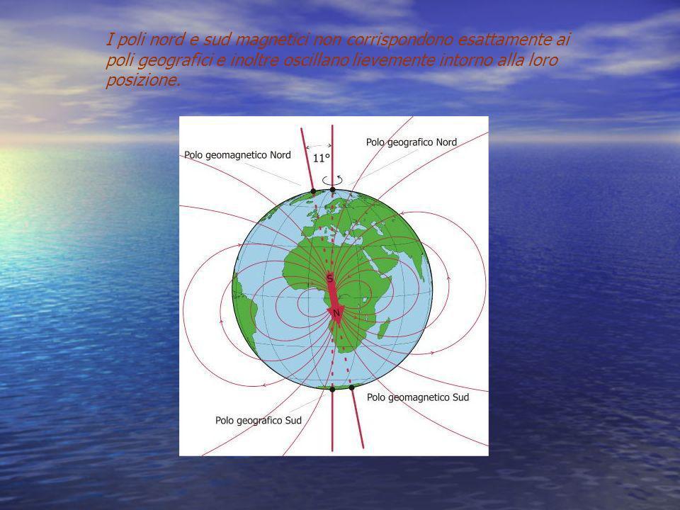 I poli nord e sud magnetici non corrispondono esattamente ai poli geografici e inoltre oscillano lievemente intorno alla loro posizione.
