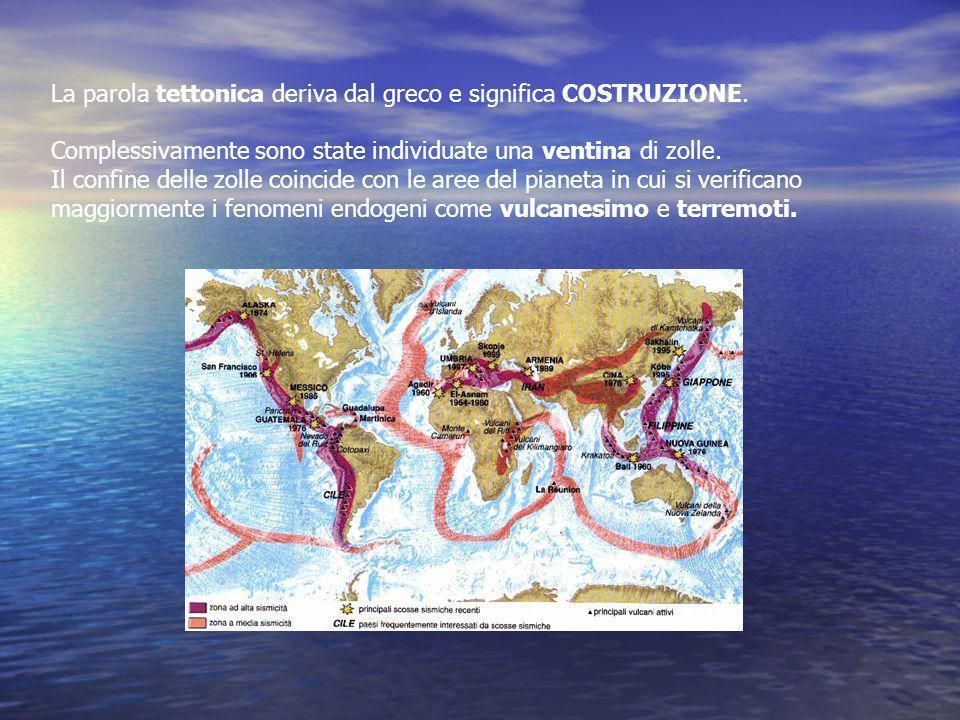 La parola tettonica deriva dal greco e significa COSTRUZIONE. Complessivamente sono state individuate una ventina di zolle. Il confine delle zolle coi
