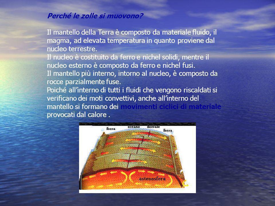 Perché le zolle si muovono? Il mantello della Terra è composto da materiale fluido, il magma, ad elevata temperatura in quanto proviene dal nucleo ter