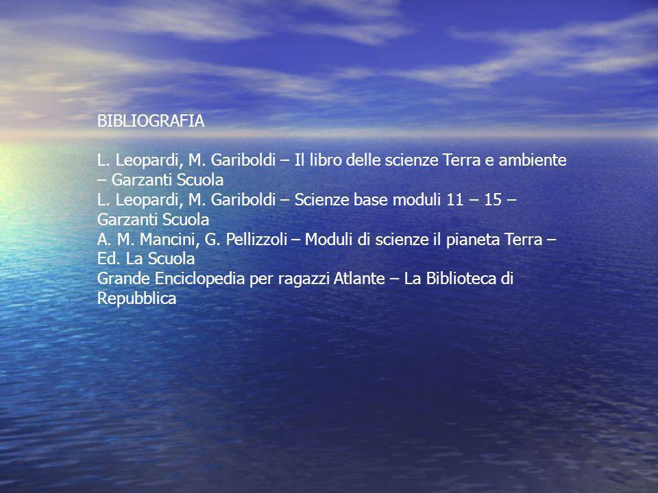 BIBLIOGRAFIA L. Leopardi, M. Gariboldi – Il libro delle scienze Terra e ambiente – Garzanti Scuola L. Leopardi, M. Gariboldi – Scienze base moduli 11