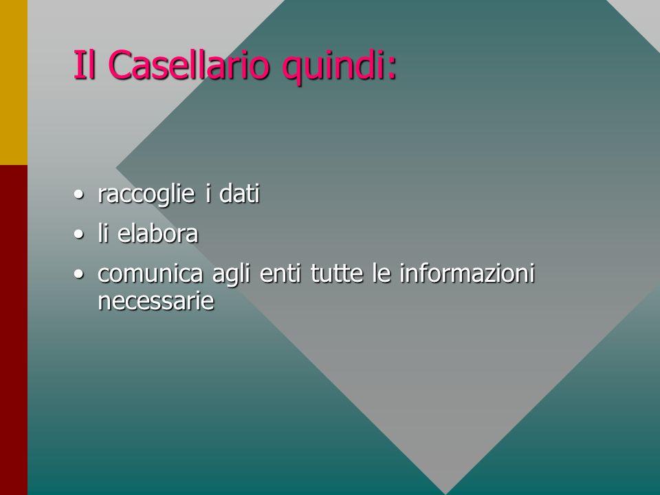 Il Casellario quindi: raccoglie i datiraccoglie i dati li elaborali elabora comunica agli enti tutte le informazioni necessariecomunica agli enti tutte le informazioni necessarie