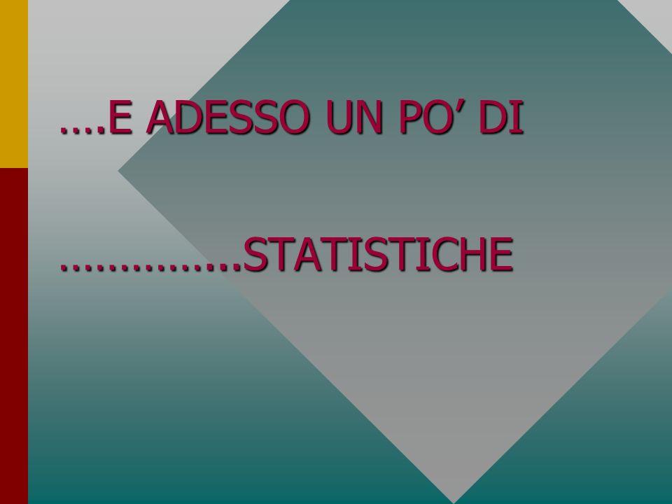 ….E ADESSO UN PO DI …………...STATISTICHE