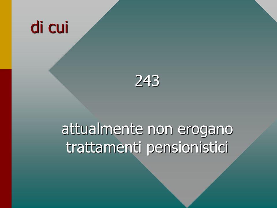 di cui 243 243 attualmente non erogano trattamenti pensionistici attualmente non erogano trattamenti pensionistici
