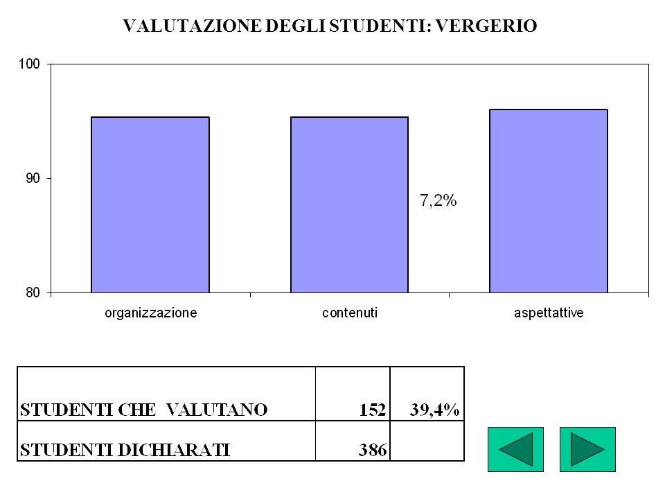VALUTAZIONE DEGLI STUDENTI: VERGERIO