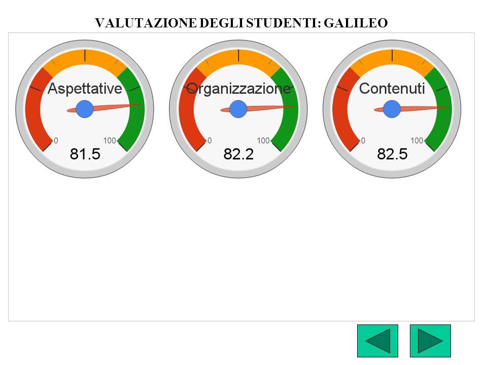 VALUTAZIONE DEGLI STUDENTI: GALILEO
