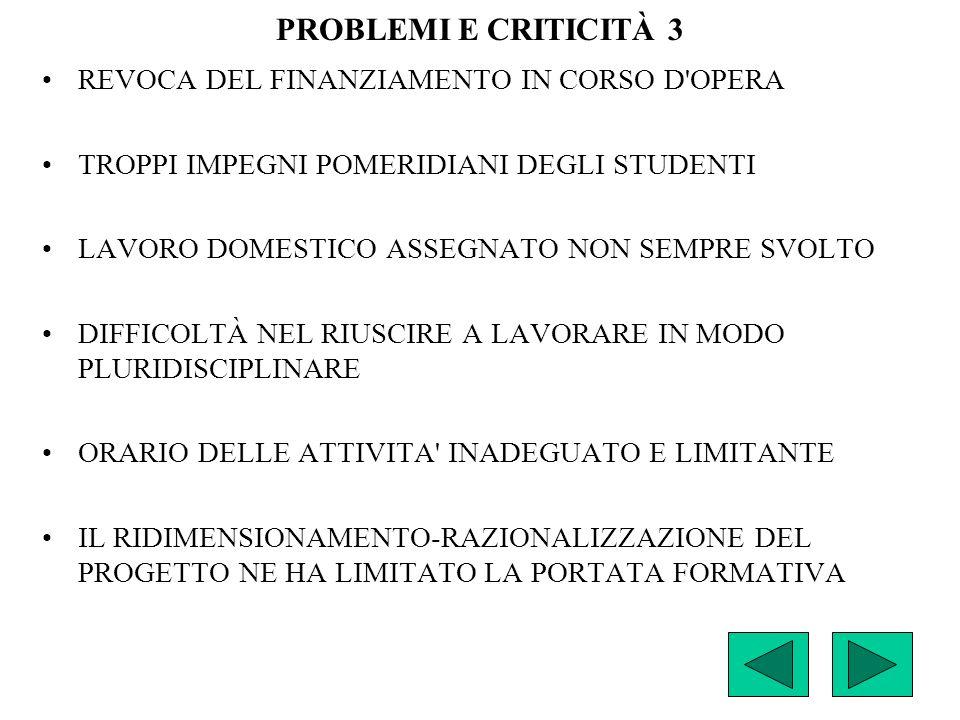 PROBLEMI E CRITICITÀ 3 REVOCA DEL FINANZIAMENTO IN CORSO D OPERA TROPPI IMPEGNI POMERIDIANI DEGLI STUDENTI LAVORO DOMESTICO ASSEGNATO NON SEMPRE SVOLTO DIFFICOLTÀ NEL RIUSCIRE A LAVORARE IN MODO PLURIDISCIPLINARE ORARIO DELLE ATTIVITA INADEGUATO E LIMITANTE IL RIDIMENSIONAMENTO-RAZIONALIZZAZIONE DEL PROGETTO NE HA LIMITATO LA PORTATA FORMATIVA