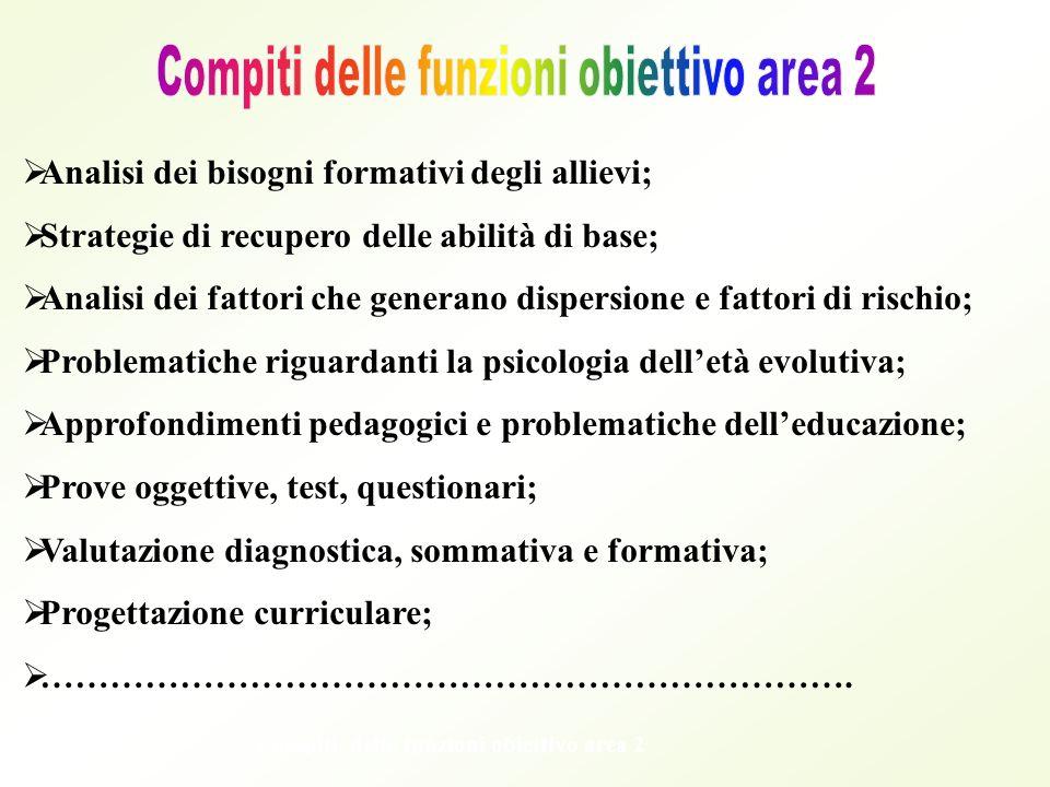 Compiti delle funzioni obiettivo I compiti delle funzioni obiettivo nella rilevazione dei bisogni formativi Area 1: individua i bisogni complessivi ri