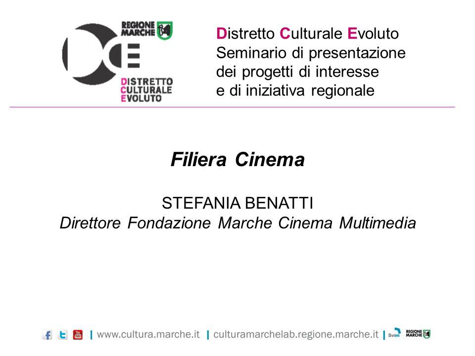 Distretto Culturale Evoluto Seminario di presentazione dei progetti di interesse e di iniziativa regionale Filiera Cinema STEFANIA BENATTI Direttore F