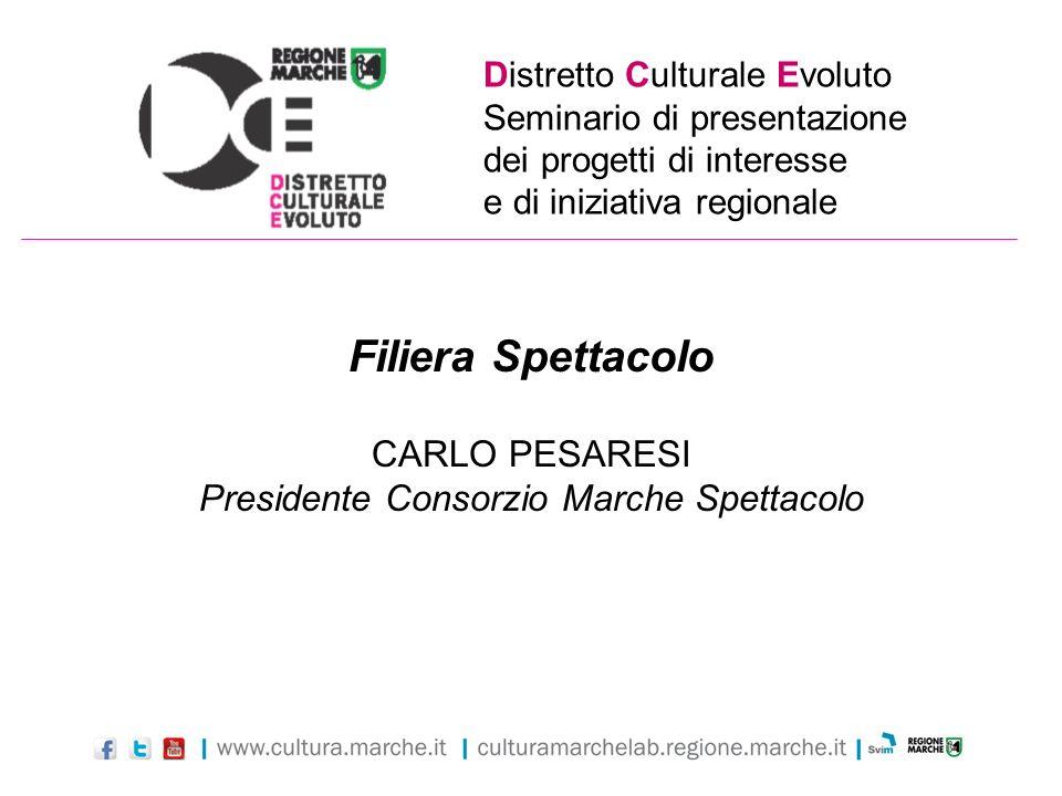 Distretto Culturale Evoluto Seminario di presentazione dei progetti di interesse e di iniziativa regionale Filiera Spettacolo CARLO PESARESI President