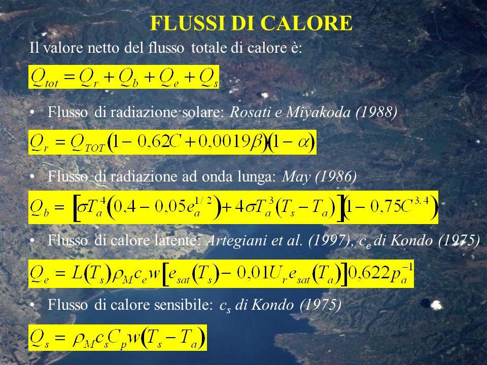 FLUSSI DI CALORE Il valore netto del flusso totale di calore è: Flusso di radiazione solare: Rosati e Miyakoda (1988) Flusso di radiazione ad onda lun
