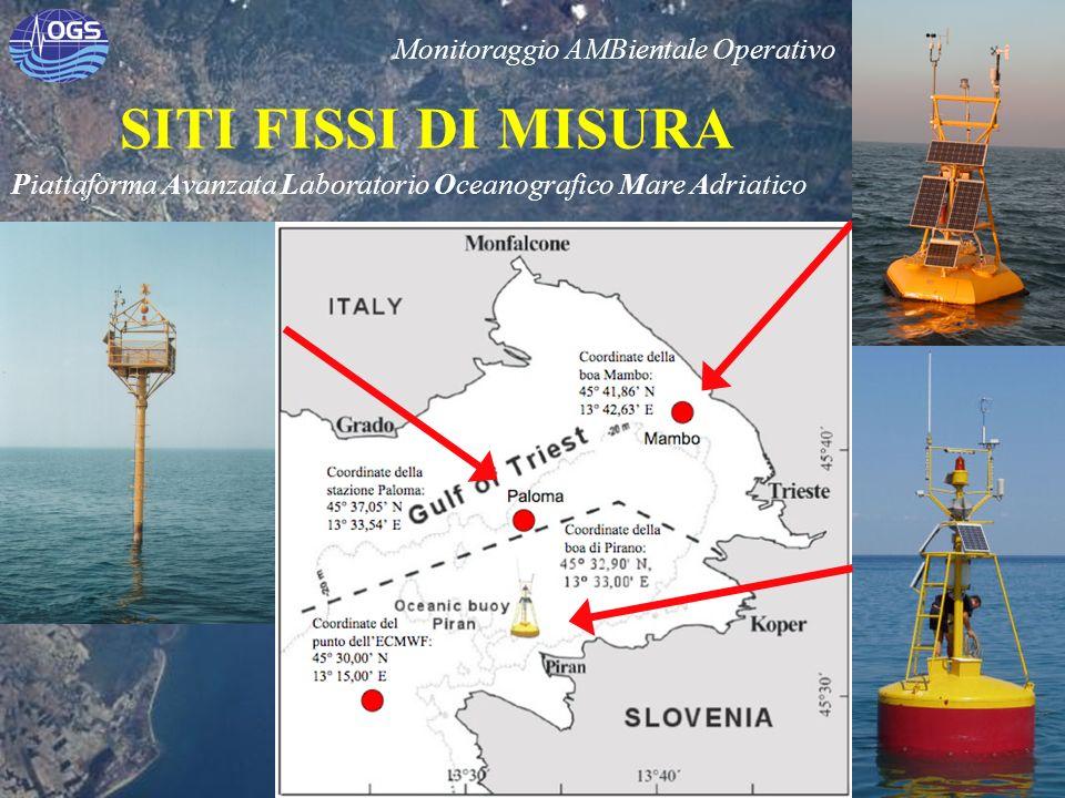 SITI FISSI DI MISURA Monitoraggio AMBientale Operativo Piattaforma Avanzata Laboratorio Oceanografico Mare Adriatico