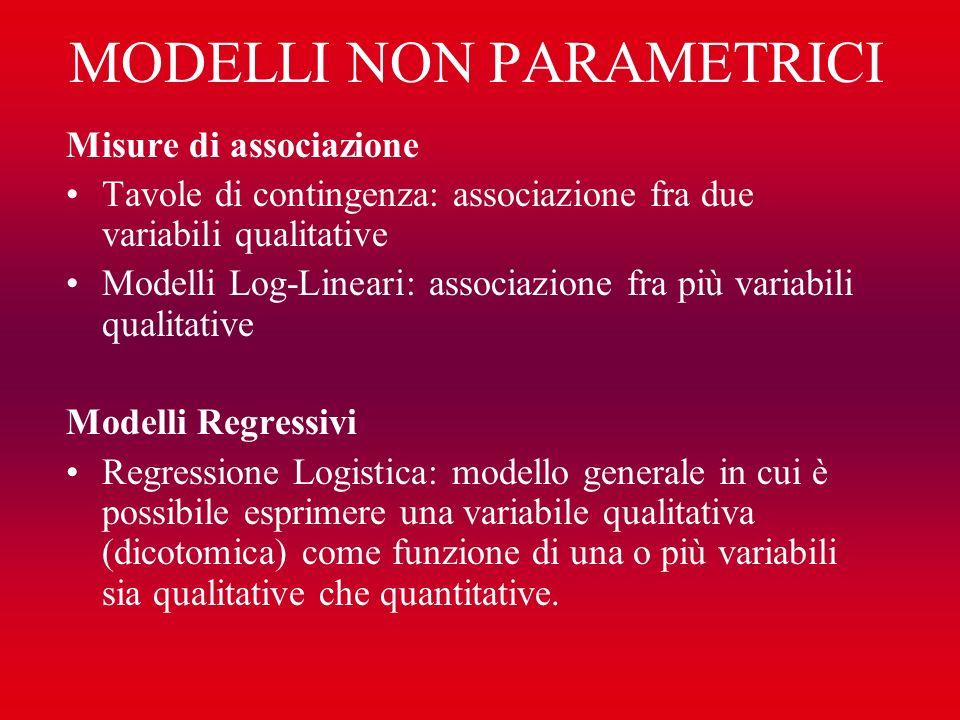 MODELLI NON PARAMETRICI Misure di associazione Tavole di contingenza: associazione fra due variabili qualitative Modelli Log-Lineari: associazione fra