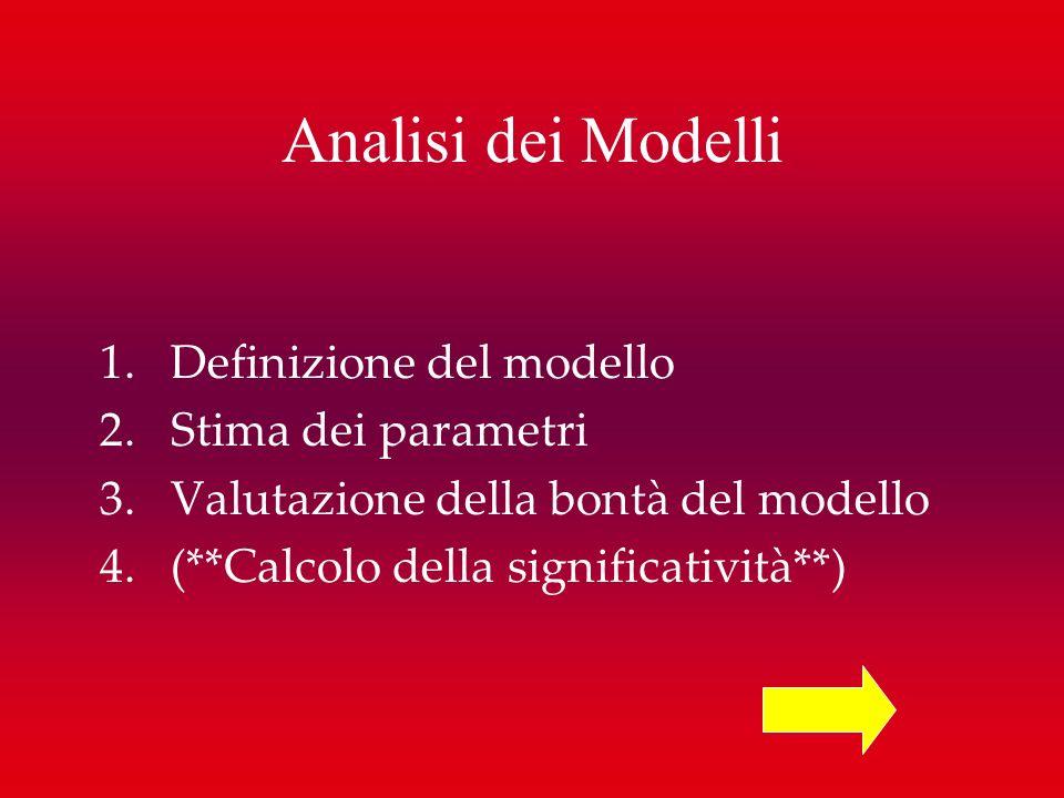 Modelli a struttura PREDETERMINATA Definizione della struttura del modello sulla base di ipotesi a priori Stima del valore dei parametri Calcolo dei limiti di confidenza dei parametri Calcolo della significatività *Ipotesi nulla: parametri = 0 *Possibile inferenza