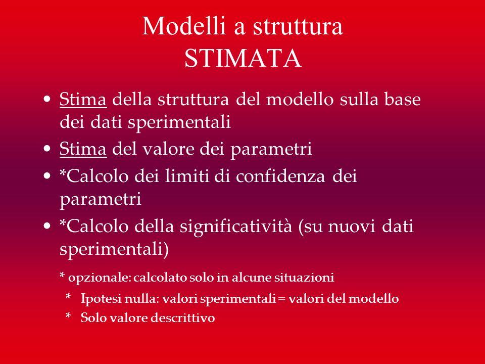 Modelli a struttura STIMATA Stima della struttura del modello sulla base dei dati sperimentali Stima del valore dei parametri *Calcolo dei limiti di c