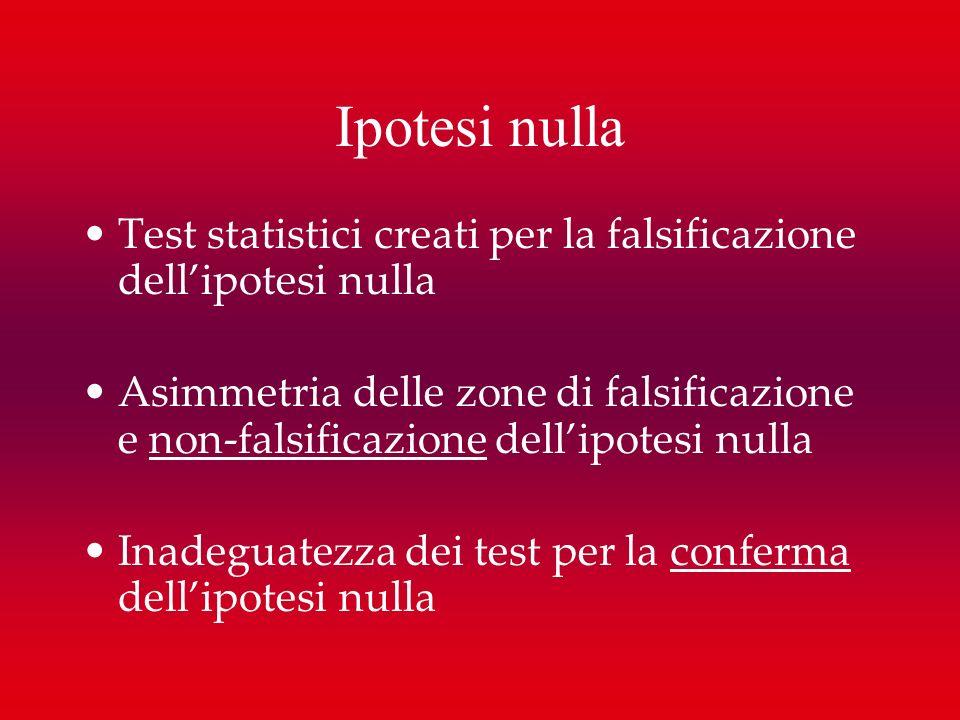 Ipotesi nulla Test statistici creati per la falsificazione dellipotesi nulla Asimmetria delle zone di falsificazione e non-falsificazione dellipotesi